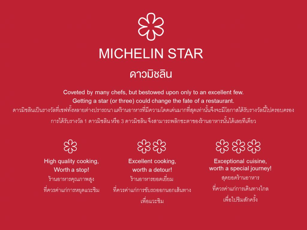 มิชลินไกด์ กับร้านริมทางในไทย